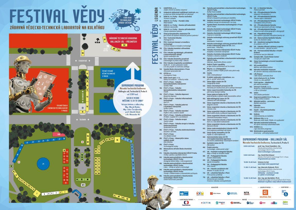 Mapa Festivalu vědy 2018